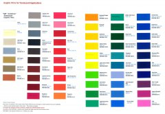 3M灯箱贴膜3630系列市场级别最高的透光贴膜塑料底纸